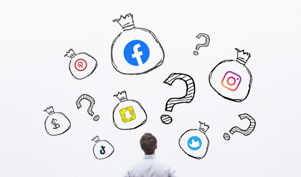 Social Media ROI and How to Measure social media ROI - Digital Mark